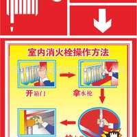 企业工厂车间消防安全标识牌验厂标志贴消火栓使用方法k074