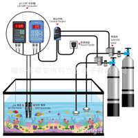 厂家直销水族馆数字式酸碱控制器游泳池控制器酸碱度计PHORP